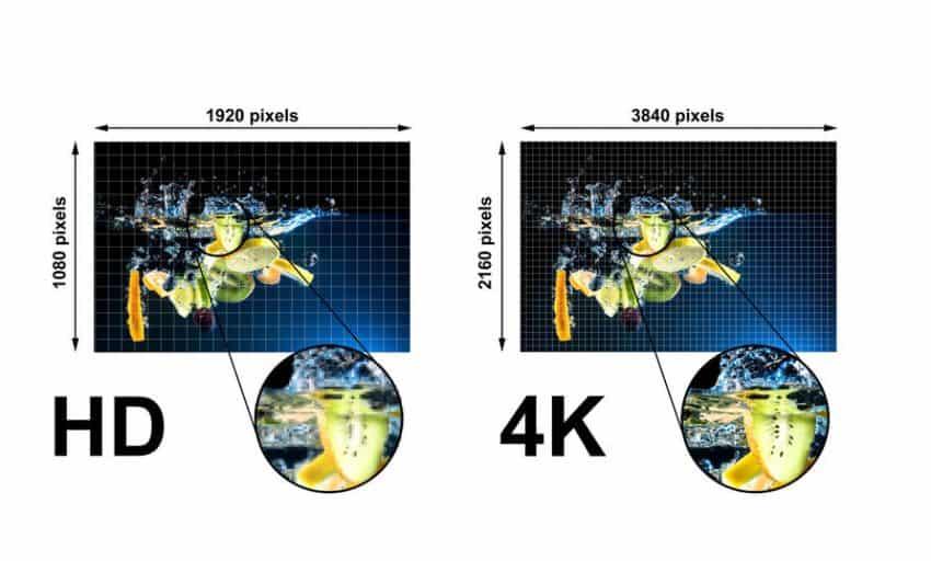Na foto um comparativo de imagens em HD e em 4K.